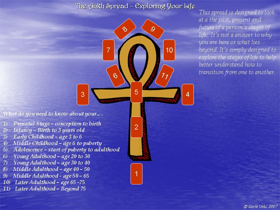 The Ankh Spread - Exploring the Eight Stage of Life - Aeclectic